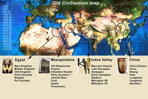 Ancient Civilisation Map